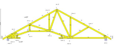 Roof Truss Engineering Model